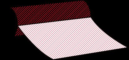 Richmax printing Flexible Packaging6